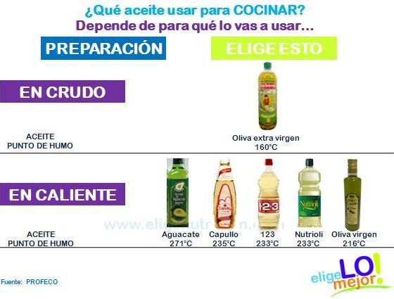 Consejos elige nutrici n p gina 5 for Mejor aceite para cocinar